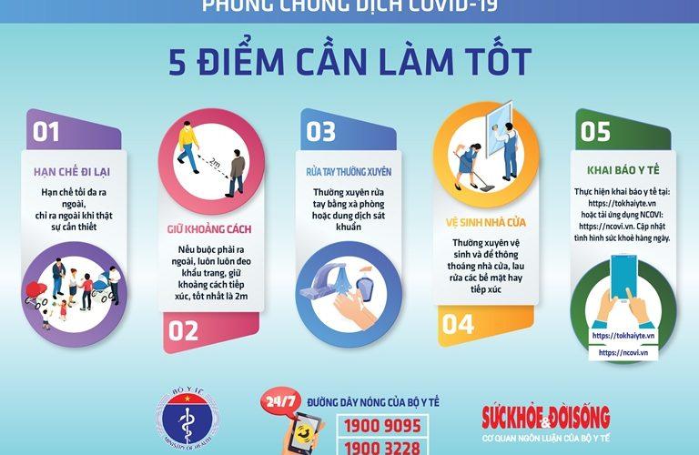 Thông báo về việc khai báo thông tin y tế trước khi trở lại trường